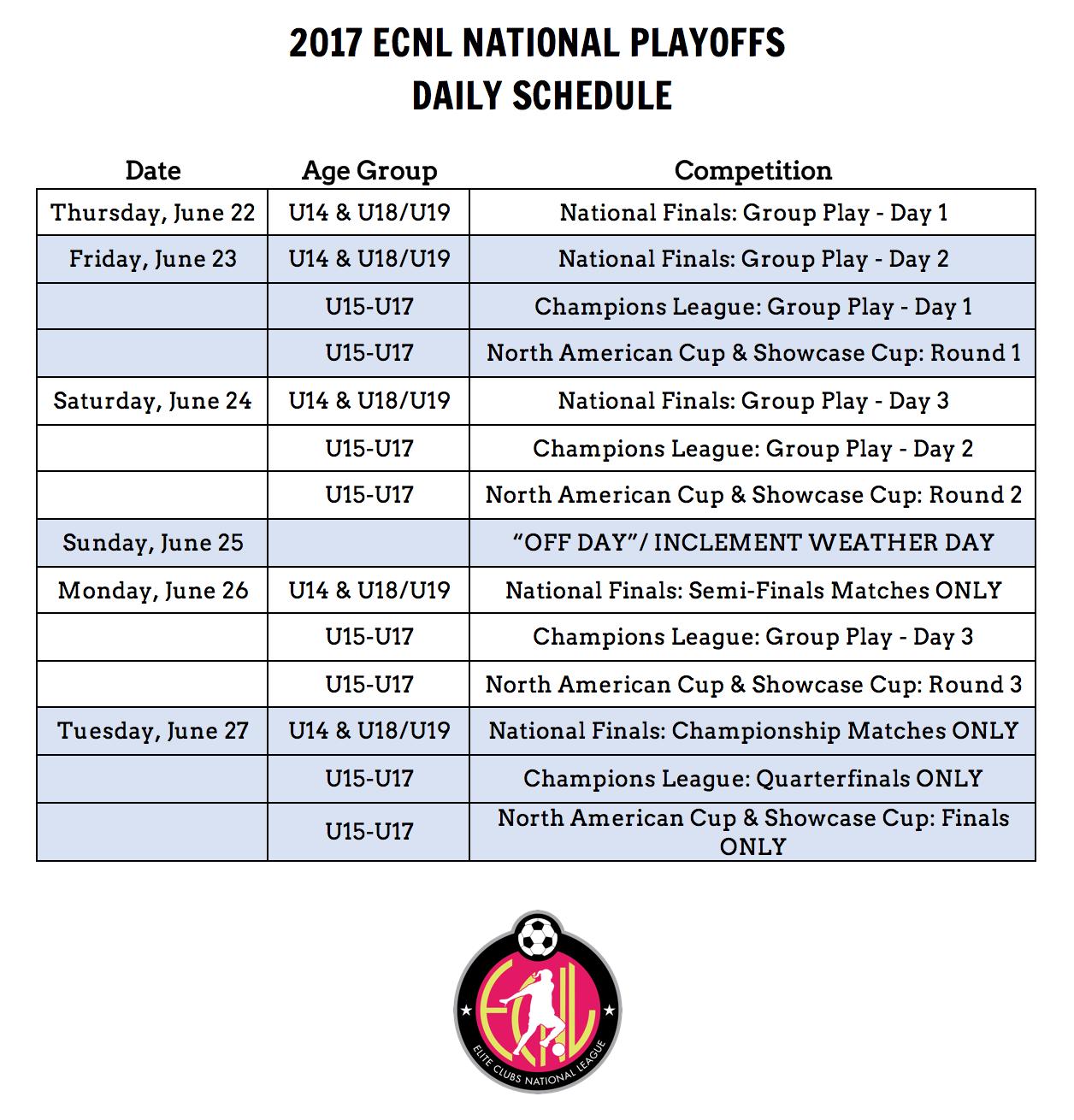 Champions League Xls: 2016-17 ECNL National Playoffs